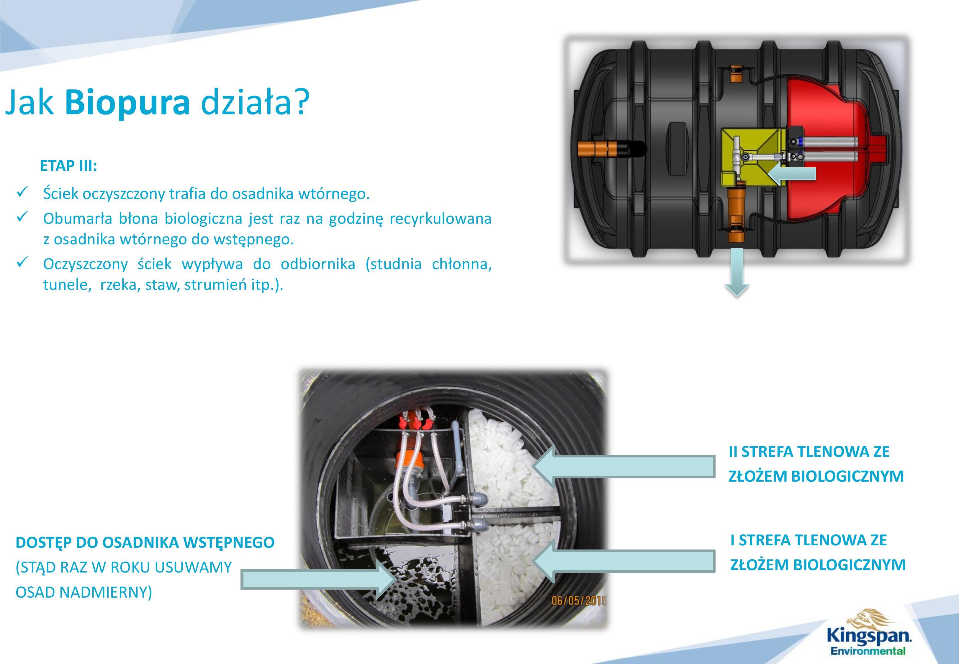 Prezentaca - BioPura-page-008