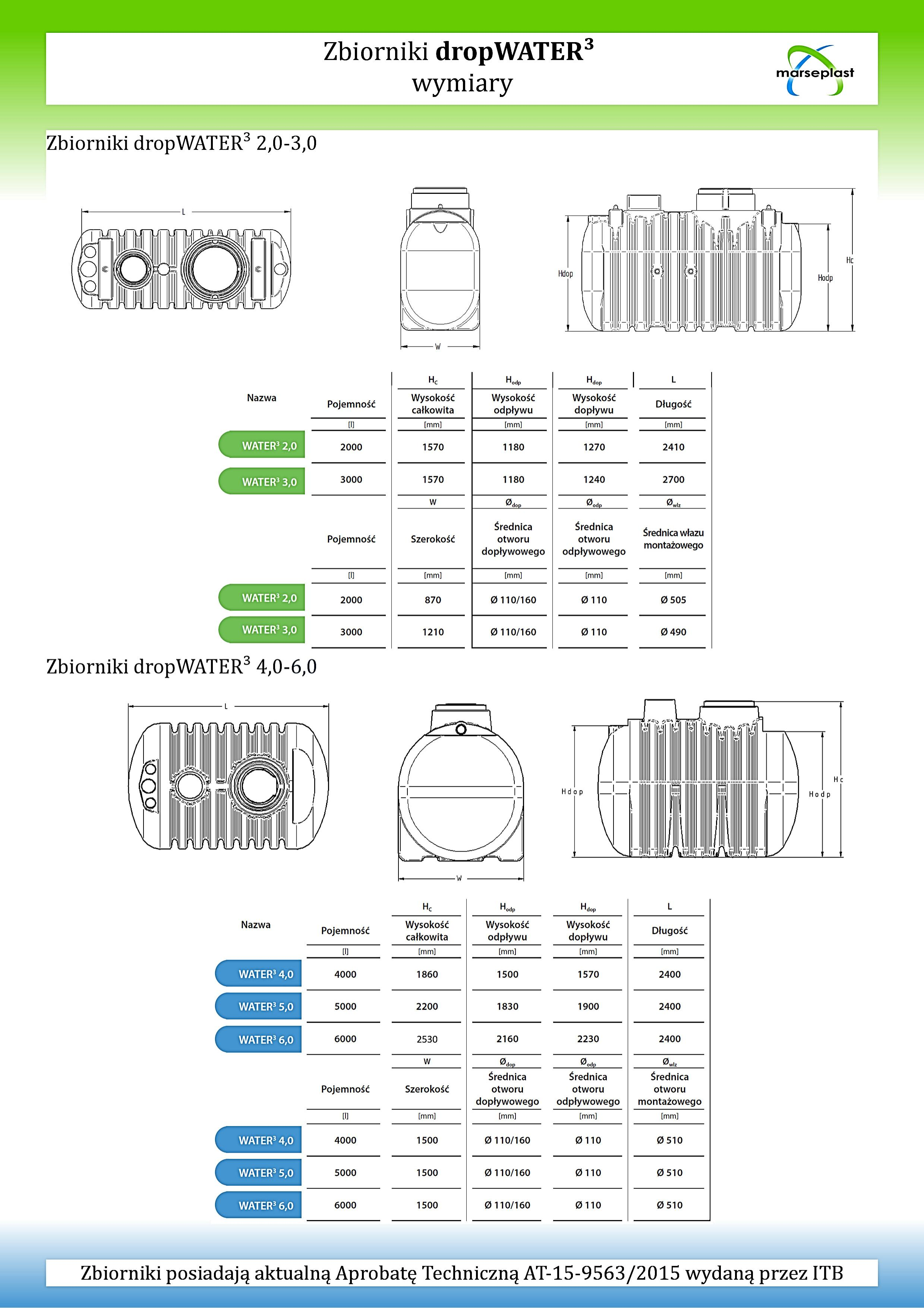 kk dropWATER3 2,0-6,0-page-002