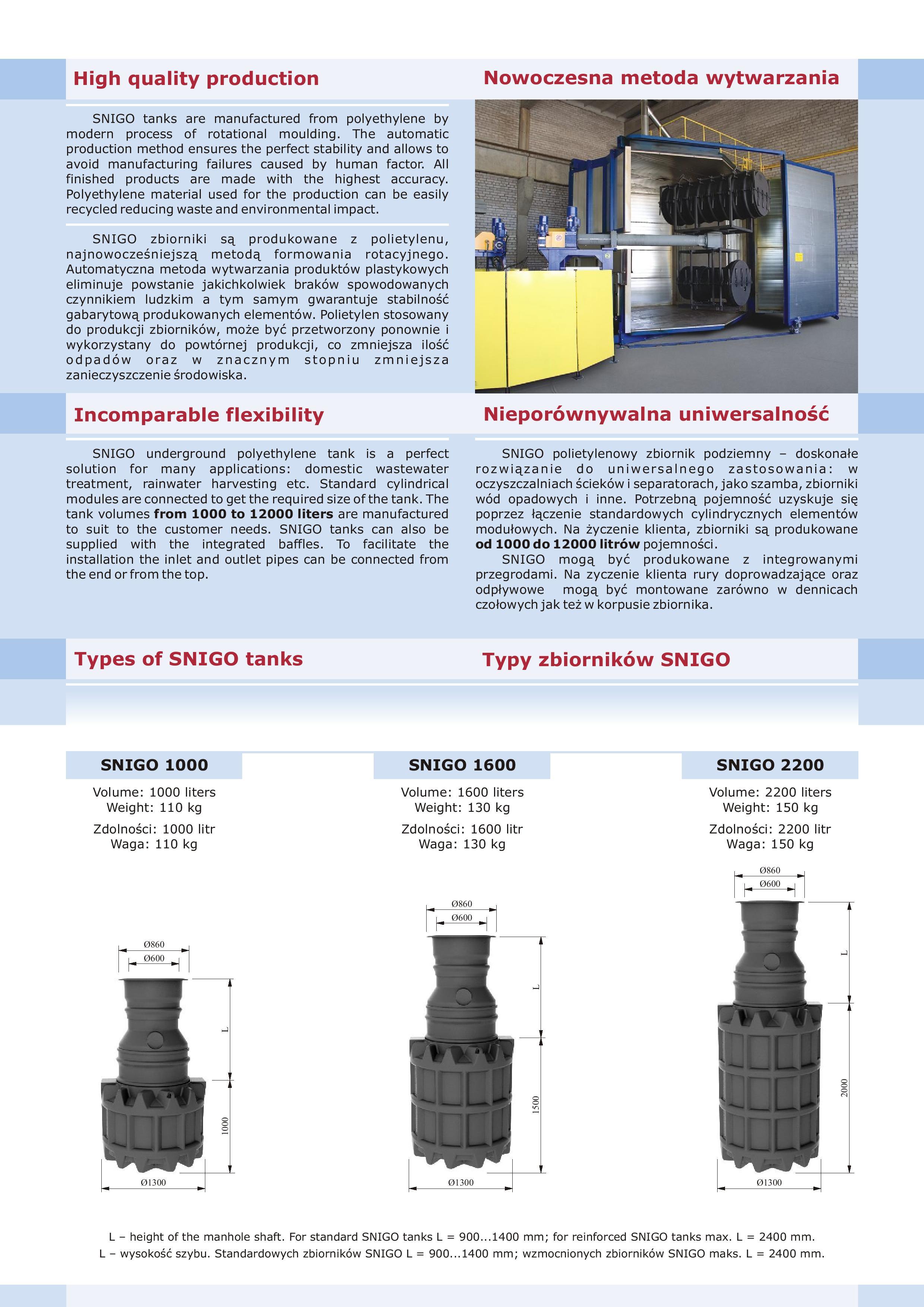 SNIGO_brochure_ENG-PL-page-002